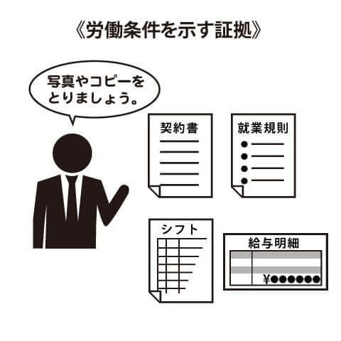 残業代請求時の労働条件を示す証拠