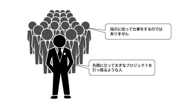 裁量労働制が適用される人のイメージ