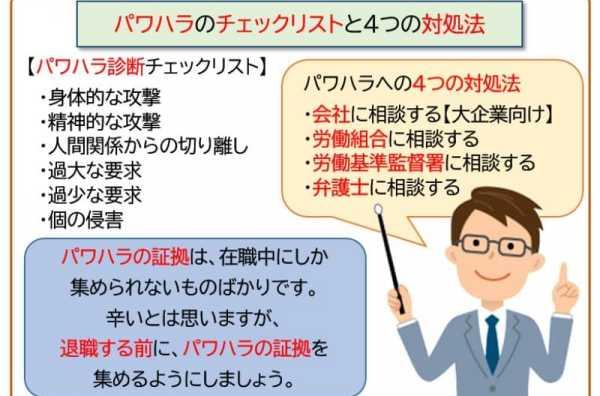 【弁護士が徹底解説】パワハラのチェックリストと4つの対処法