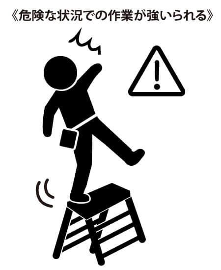 危険作業させるブラック企業