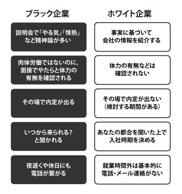 選考の段階で分かるブラック企業の特徴