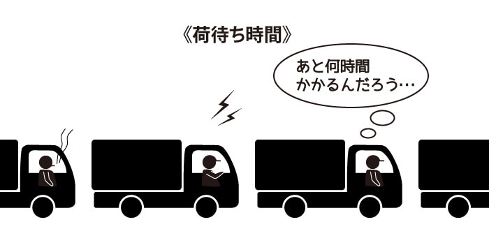 荷待ちするトラック運転手