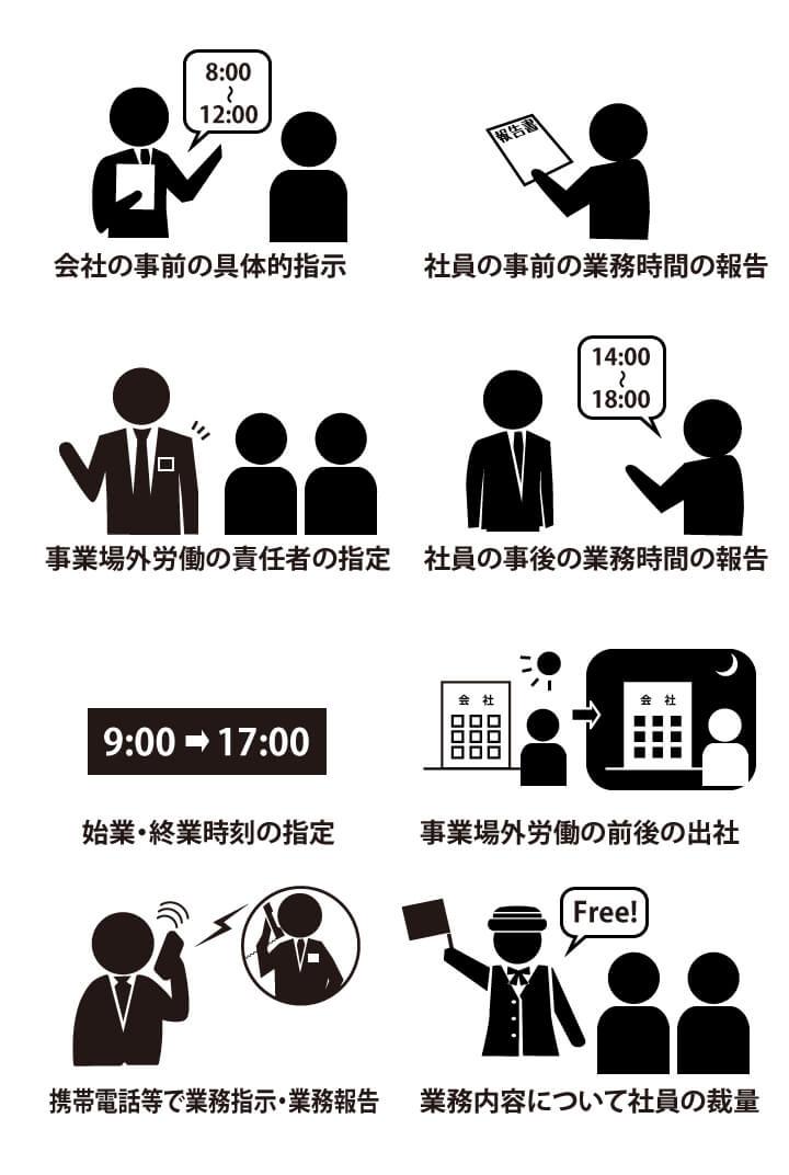 事業場外での労働時間の算定が困難ではない場合