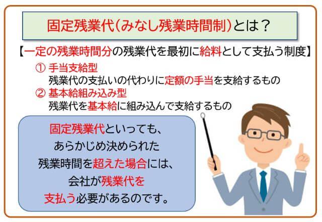 固定残業代とは?正しい定義と7つの違法性チェックポイントを解説