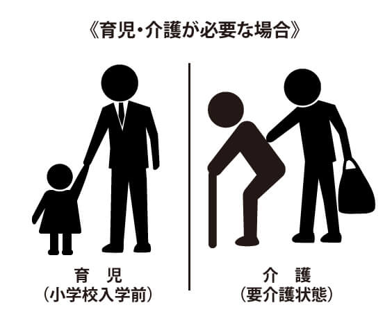 育児や介護で残業を断る