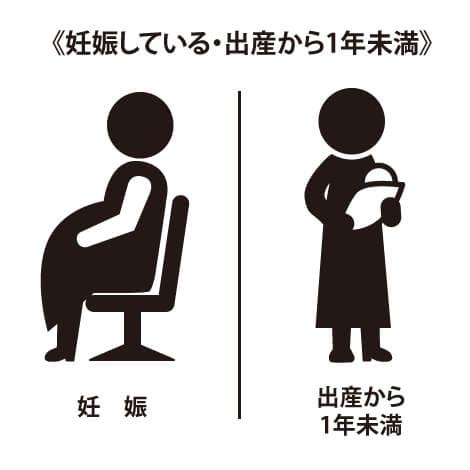 妊娠・出産で残業を断る