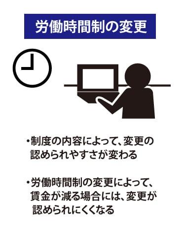 労働時間制の変更による労働条件の変更