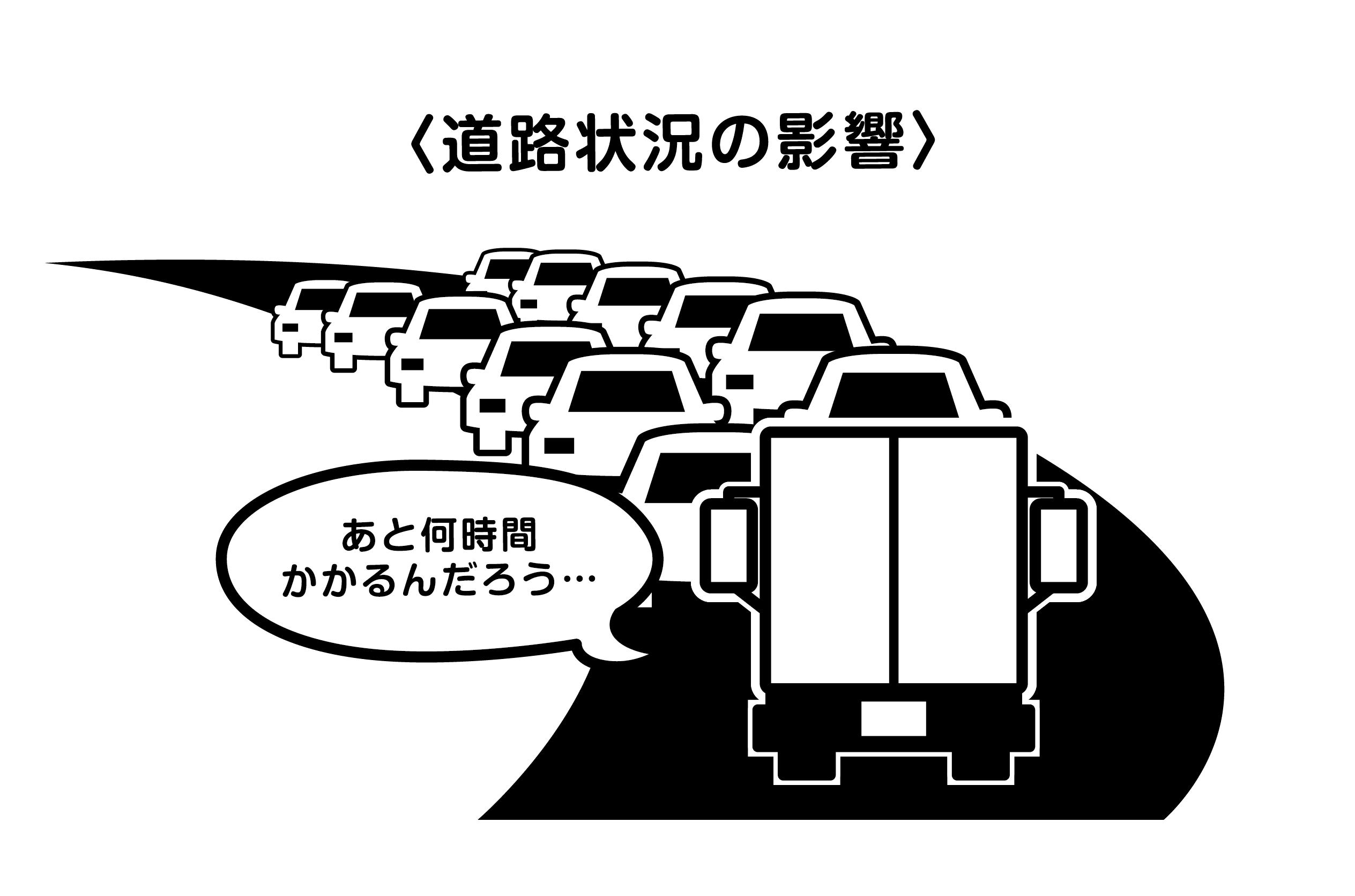 トラック運転手の労働時間の道路状況からの影響
