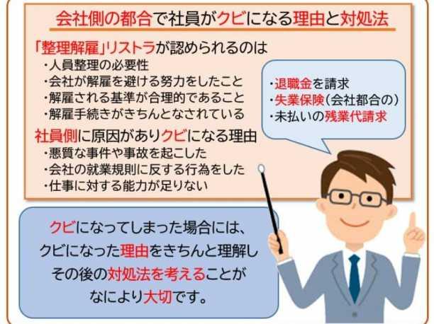 会社をクビになる理由とは?法律上の2つの意味と対処法3選