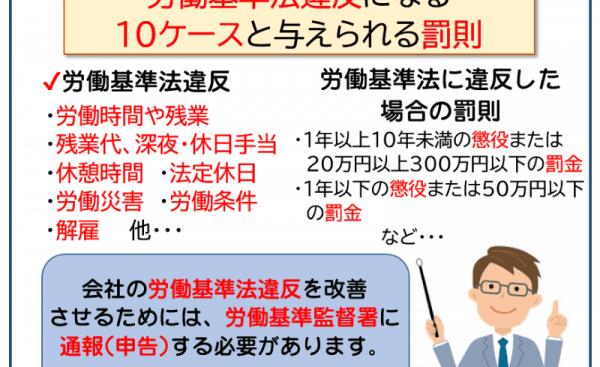 【これも違反!?】労働基準法違反になる10ケースと与えられる罰則