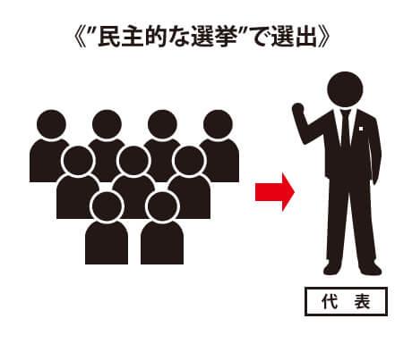 民主的な選挙による36協定の代表者の選出