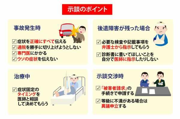 交通事故の示談尾ポイント