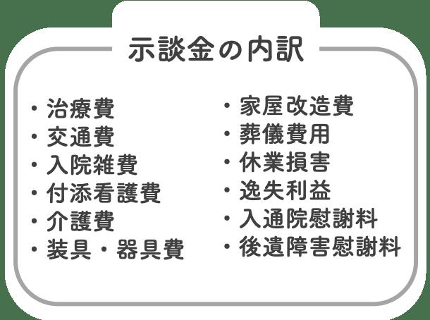 交通事故の示談金に含まれる項目