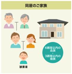 弁護士特約が使える家族