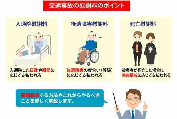 交通事故の慰謝料のポイント