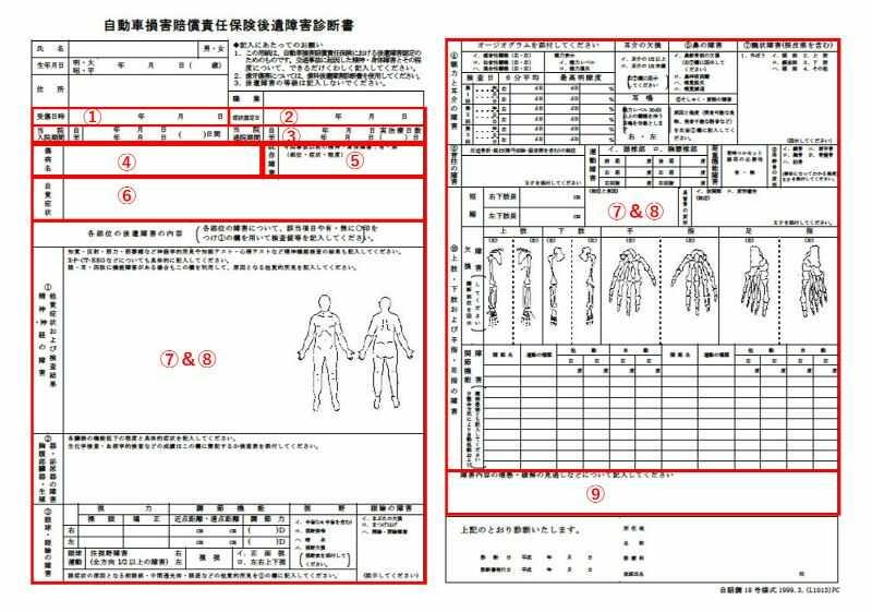 後遺障害診断書の具体例