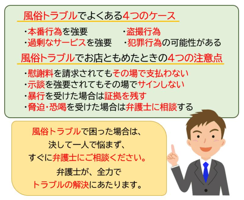 【風俗トラブル】よくある4パターンとケース別の対処法を弁護士が解説